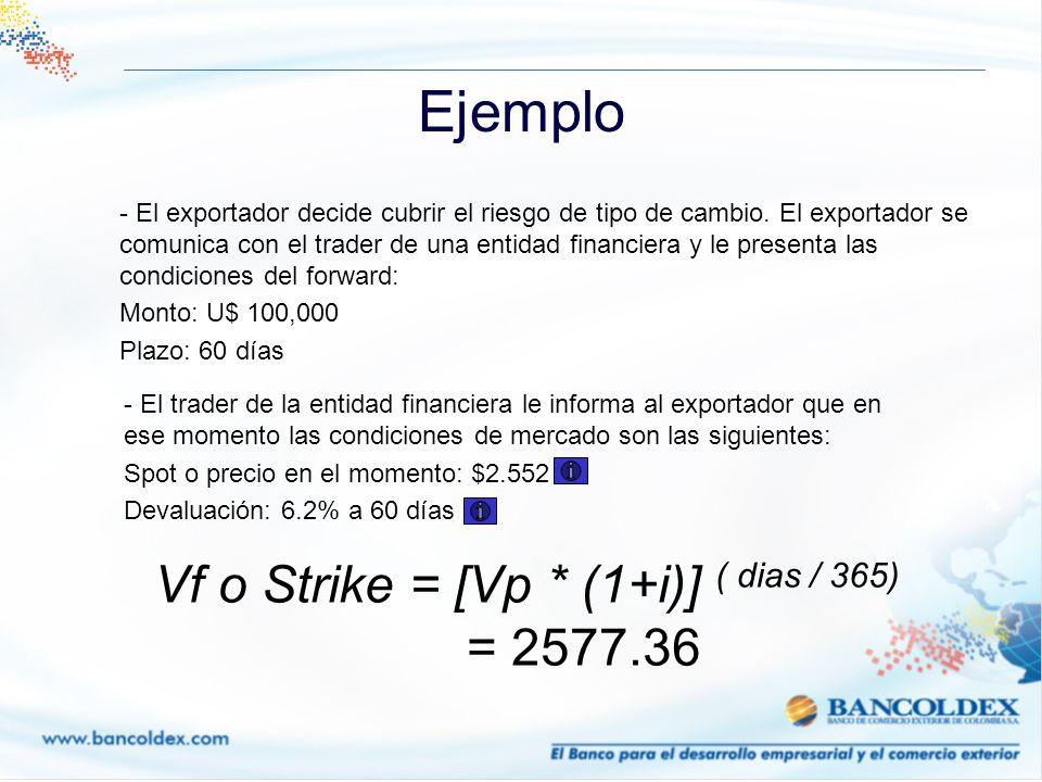 Ejemplo Vf o Strike = [Vp * (1+i)] ( dias / 365) = 2577.36